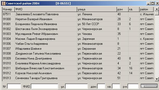 Телефонный справочник крыма 2009